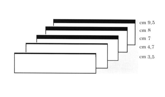 Battiscopa elementi diversi di finitura superiore